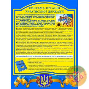 Стенди для кабінетів правознавства Система органів української держави