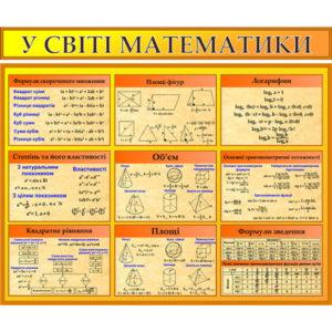 Стенди у кабінет математики